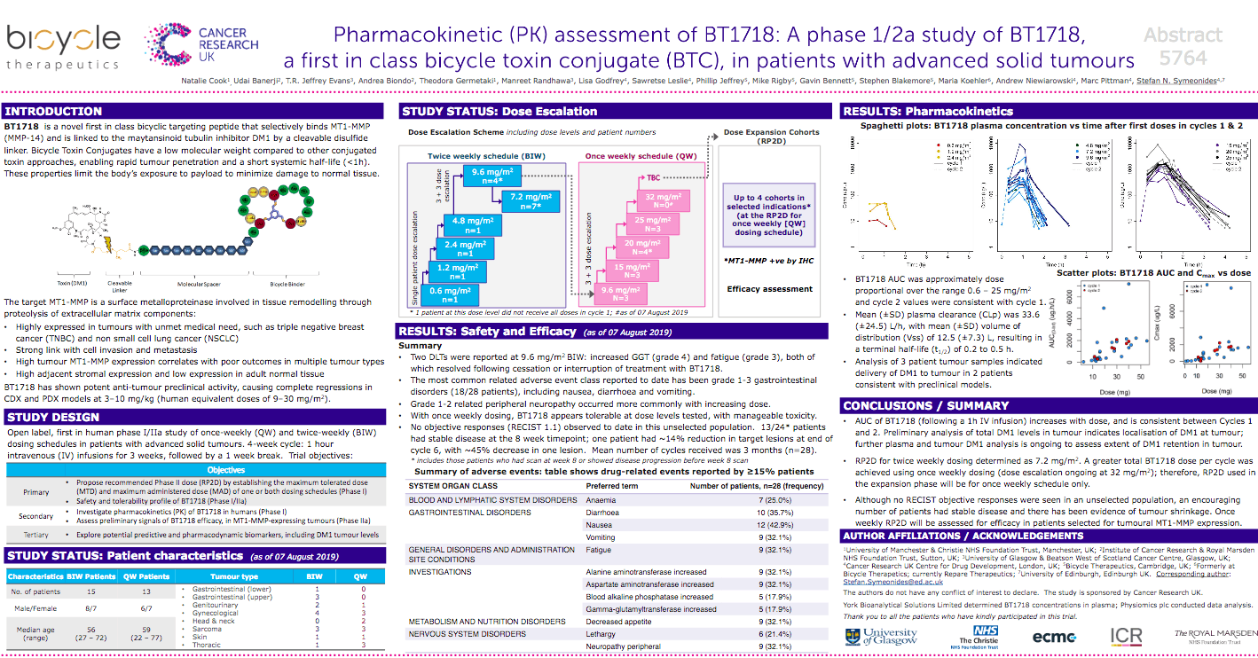 Pharmacokinetic (PK) assessment of BT1718: A phase 1/2a study of BT1718, a first in class Bicycle Toxin Conjugate (BTC), in patients (pts) with advanced solid tumors