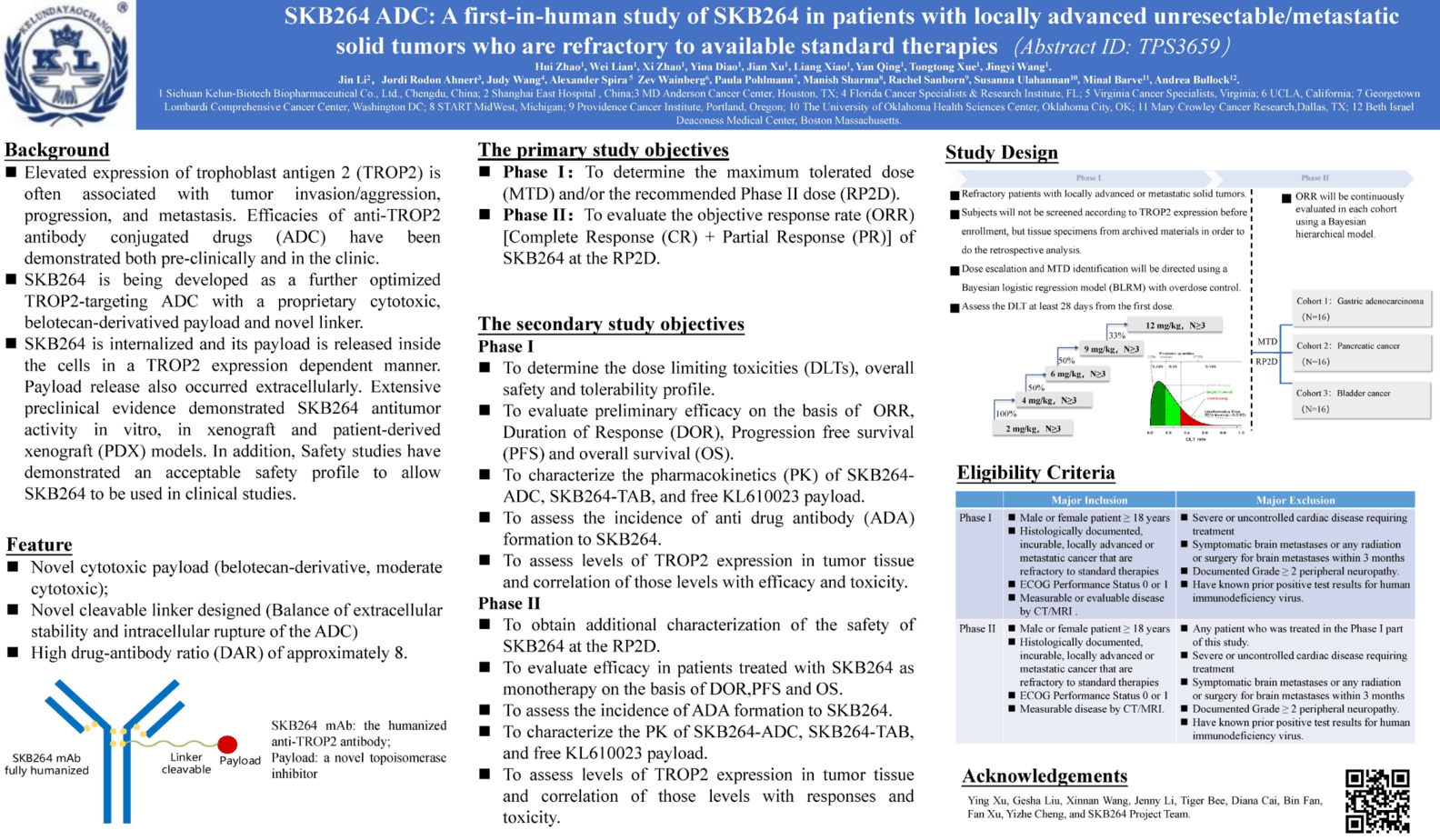 Poster Presentation #TPS3659: SKB264 ADC: A first-in-human study of SKB264 in patients with locally advanced unresectable/metastatic solid tumors who are refractory to available standard therapies.